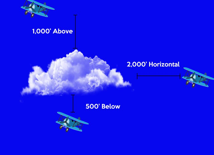 cloud clearance requirements ground school pilot
