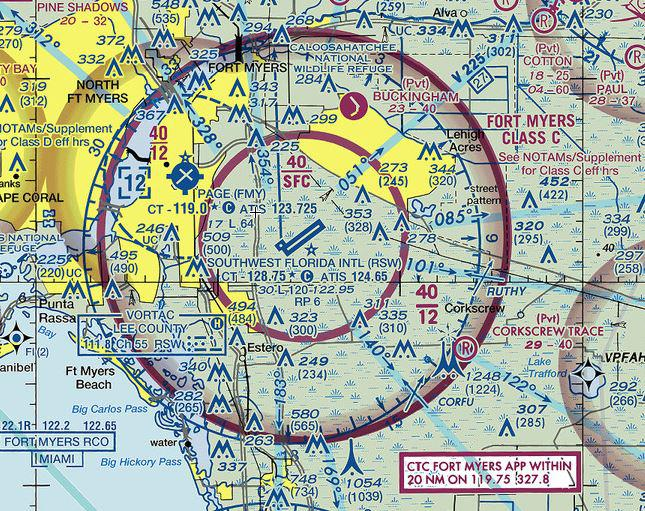 fmy class d airspace and class c airspace