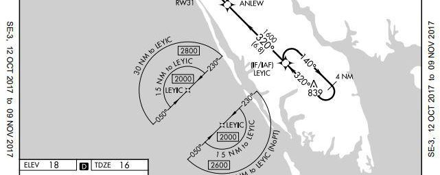 Approach Plate Trivia!
