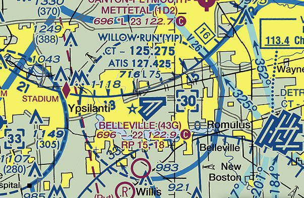 kyip class d airspace course