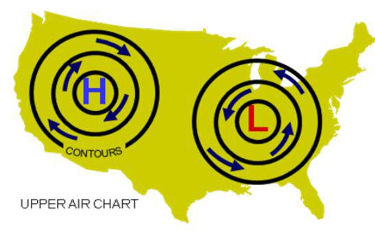 coriolis effect weather course flying