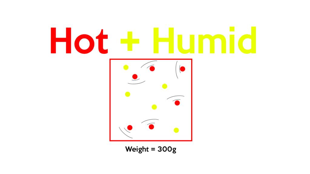 hot and humid air