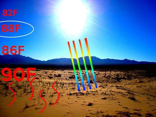 temperature inversion aloft