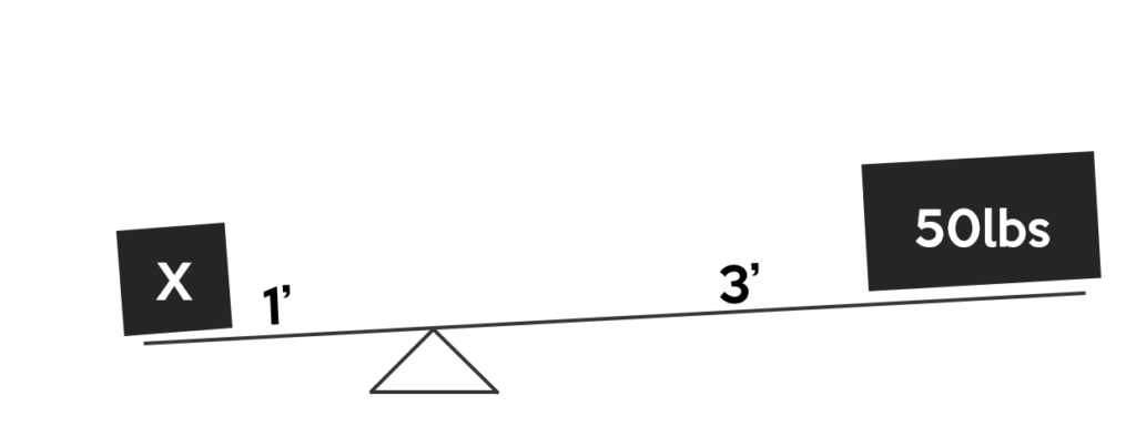 weight and balance example problem