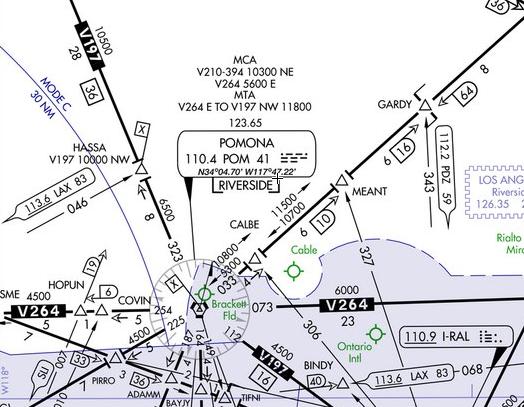minimum turning altitude chart
