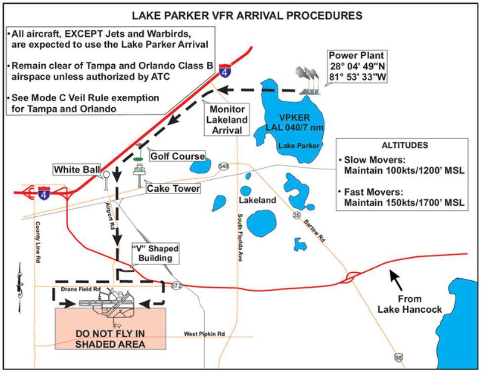lake parker arrival